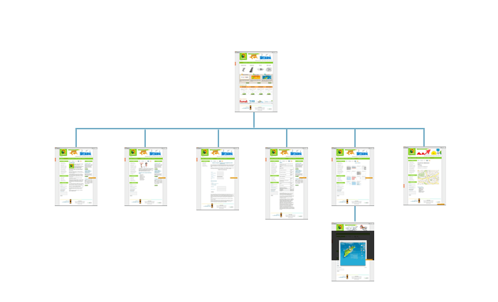 9 struktura ip group - The site of the company IP GROUP